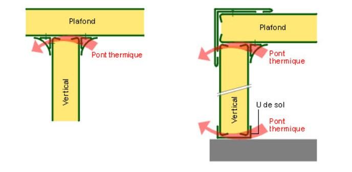 Cellule frigorifique for Paroi chambre froide